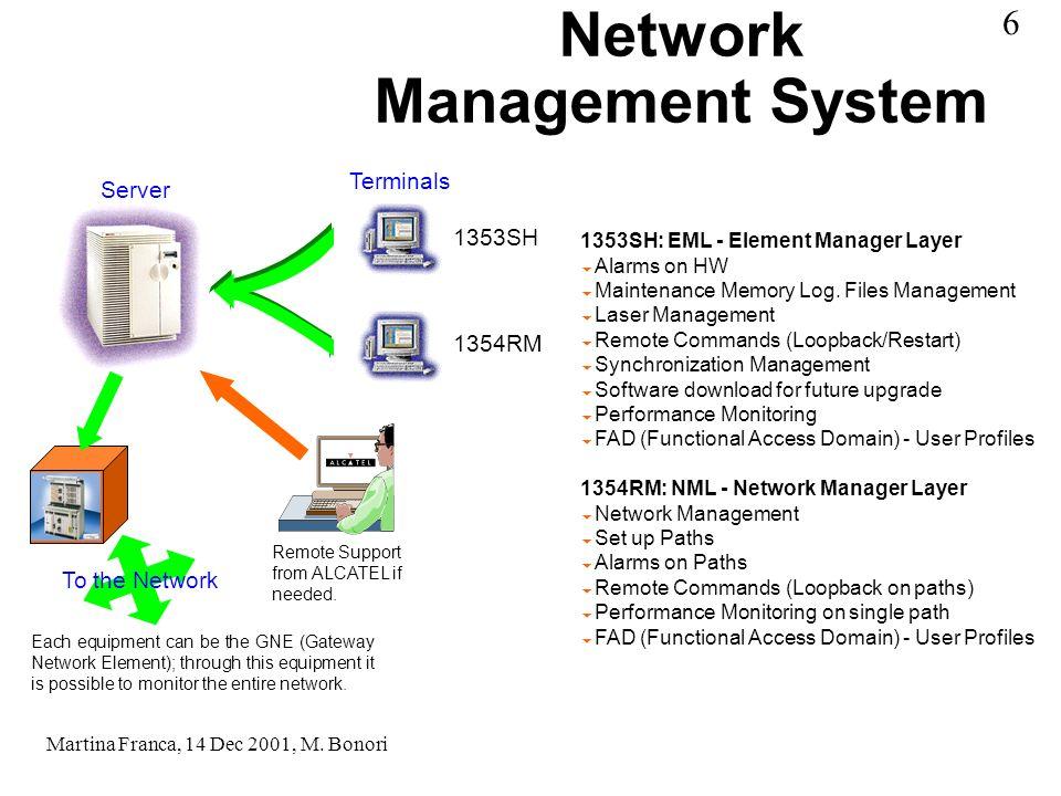 Network Management System 1353SH: EML - Element Manager Layer Alarms on HW Maintenance Memory Log.