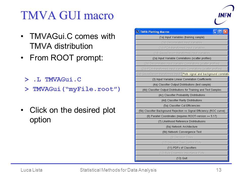 Luca ListaStatistical Methods for Data Analysis13 TMVA GUI macro TMVAGui.C comes with TMVA distribution From ROOT prompt: >.L TMVAGui.C > TMVAGui(myFi