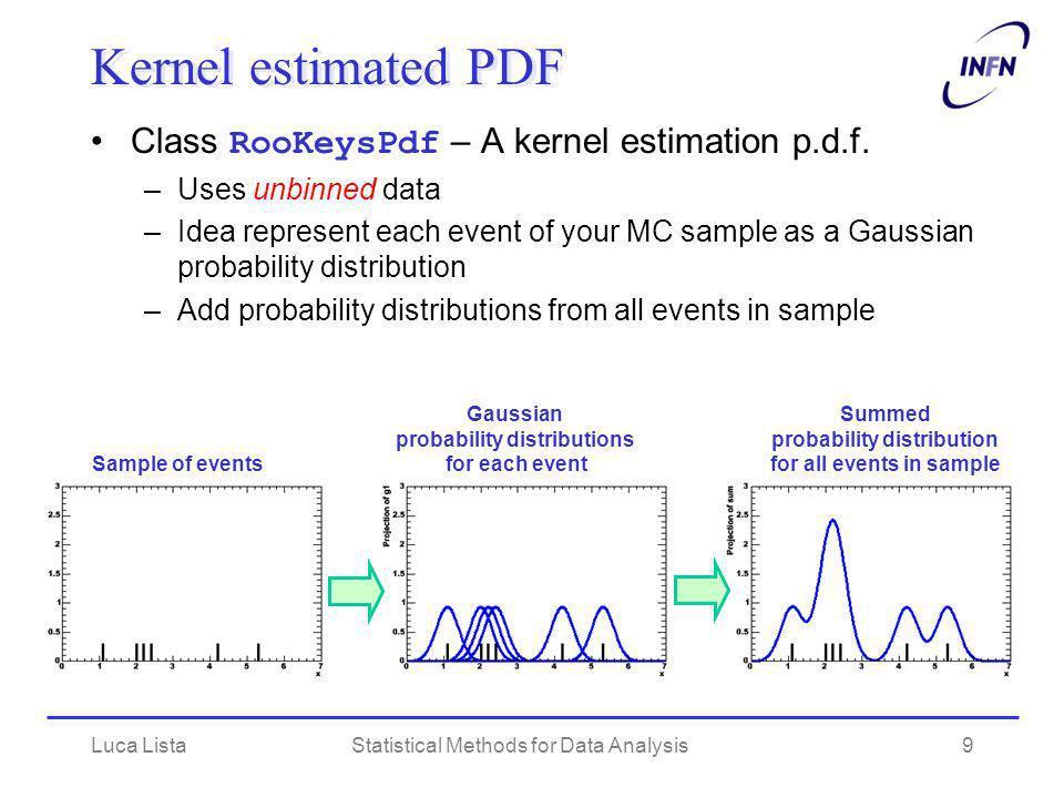 Luca ListaStatistical Methods for Data Analysis9 Kernel estimated PDF Class RooKeysPdf – A kernel estimation p.d.f. –Uses unbinned data –Idea represen