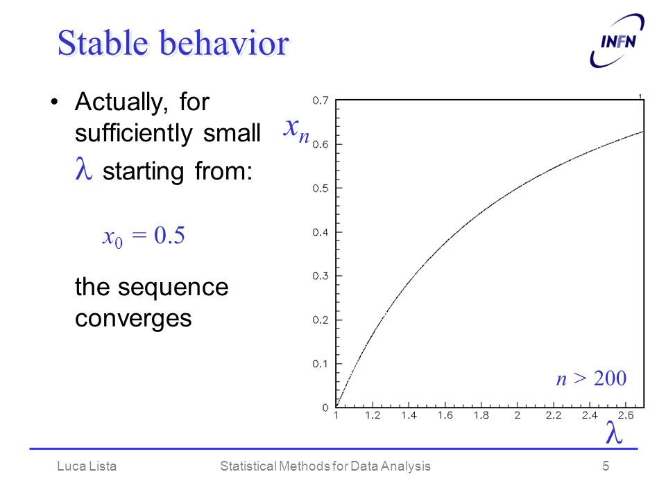 Luca ListaStatistical Methods for Data Analysis5 Stable behavior Actually, for sufficiently small starting from: x 0 = 0.5 the sequence converges xnxn n > 200