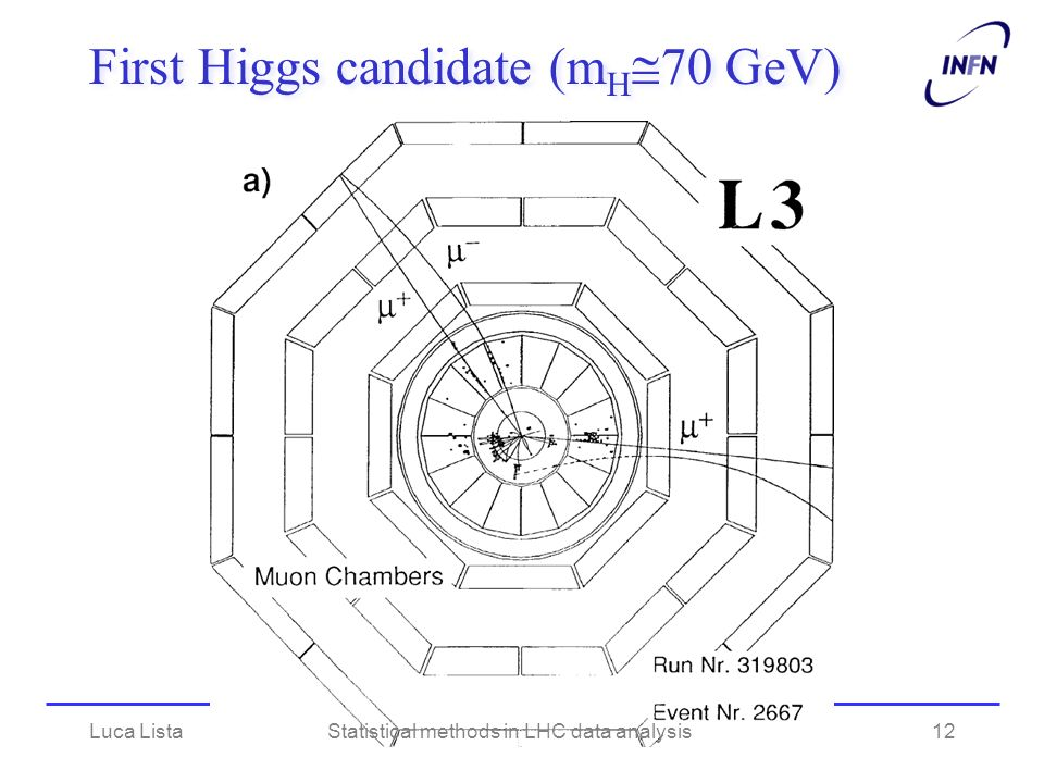 First Higgs candidate (m H 70 GeV) Luca ListaStatistical methods in LHC data analysis12