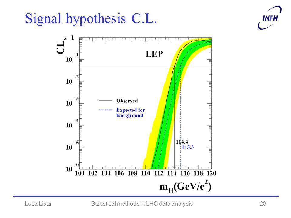 Signal hypothesis C.L. Luca ListaStatistical methods in LHC data analysis23