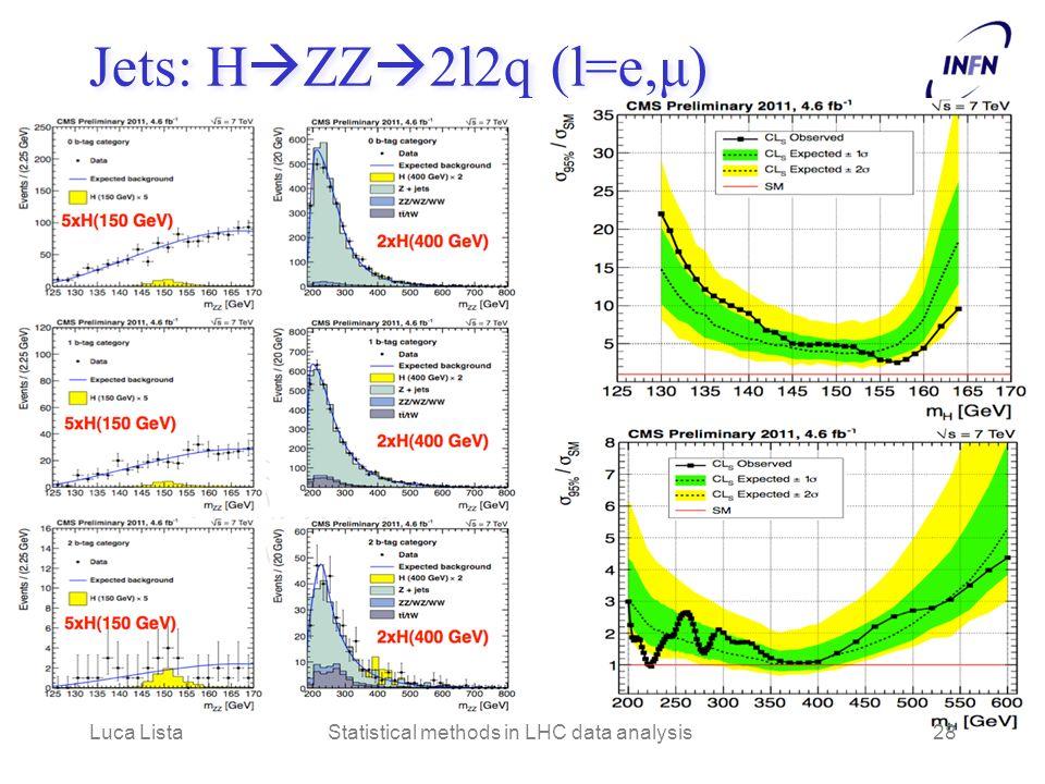 Jets: H ZZ 2l2q (l=e,μ) Luca ListaStatistical methods in LHC data analysis28