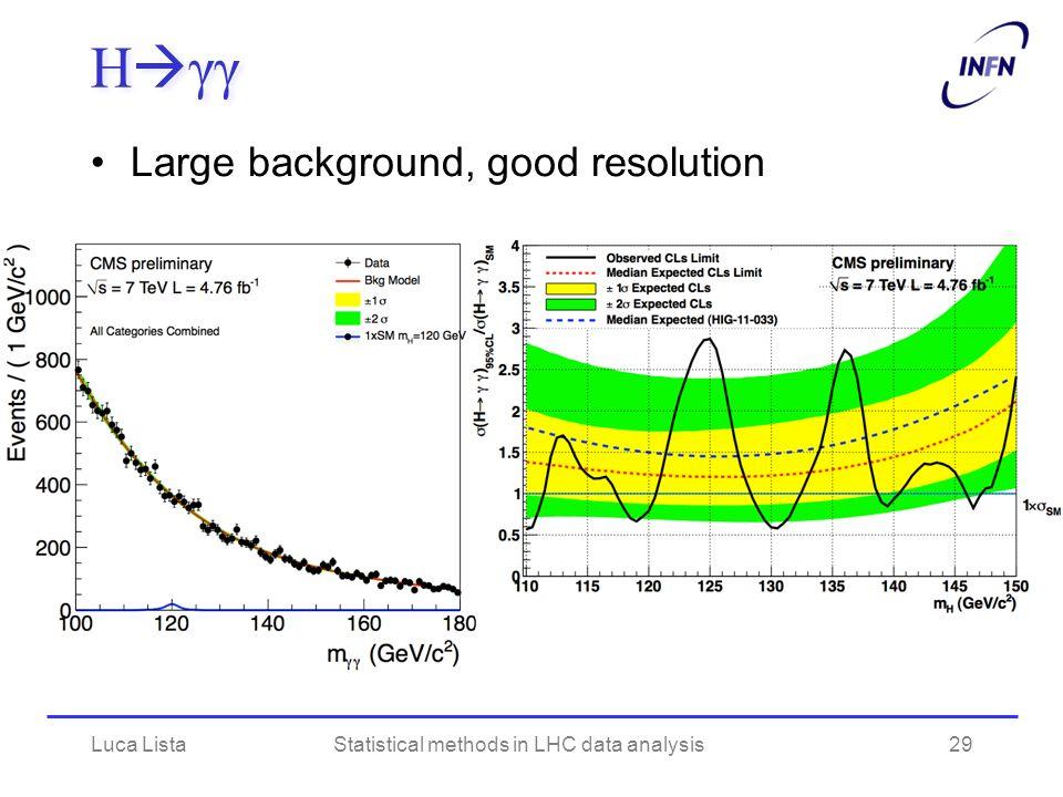 H γγ Large background, good resolution Luca ListaStatistical methods in LHC data analysis29