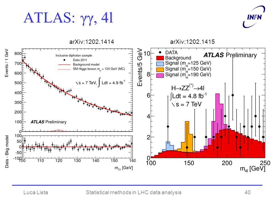 ATLAS: γγ, 4l arXiv:1202.1414 arXiv:1202.1415 Luca ListaStatistical methods in LHC data analysis40