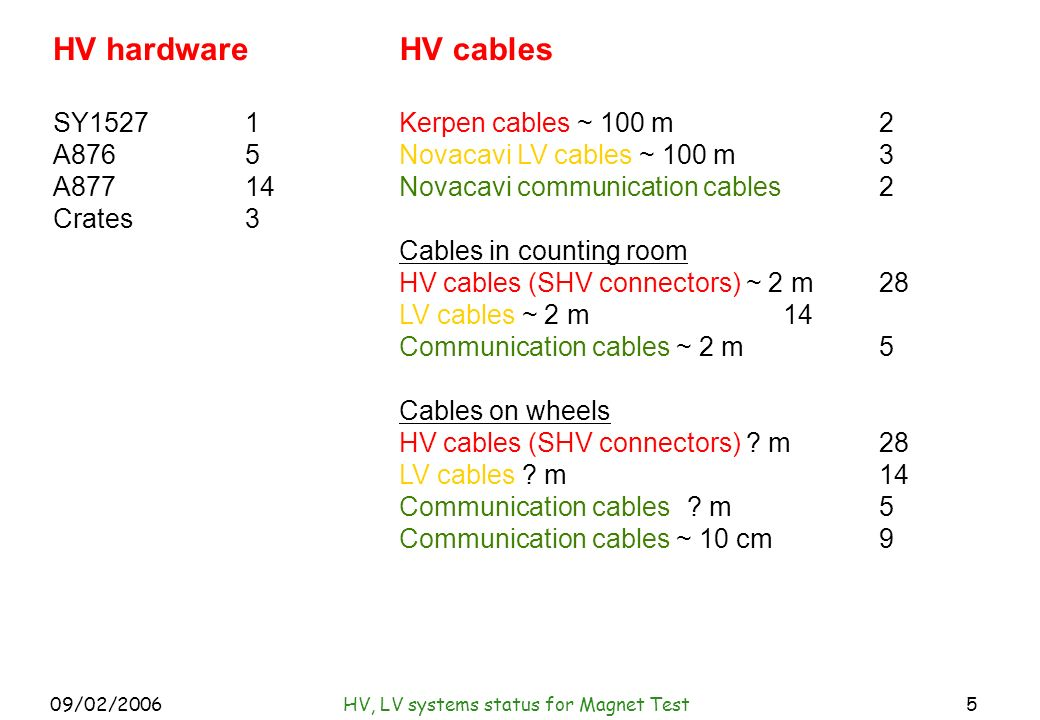 09/02/2006HV, LV systems status for Magnet Test5 HV hardware SY15271 A8765 A87714 Crates3 HV cables Kerpen cables ~ 100 m2 Novacavi LV cables ~ 100 m3 Novacavi communication cables2 Cables in counting room HV cables (SHV connectors) ~ 2 m28 LV cables ~ 2 m14 Communication cables ~ 2 m5 Cables on wheels HV cables (SHV connectors) .
