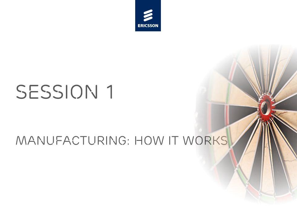 Slide title minimum 48 pt Slide subtitle minimum 30 pt SESSION 1 MANUFACTURING: HOW IT WORKS