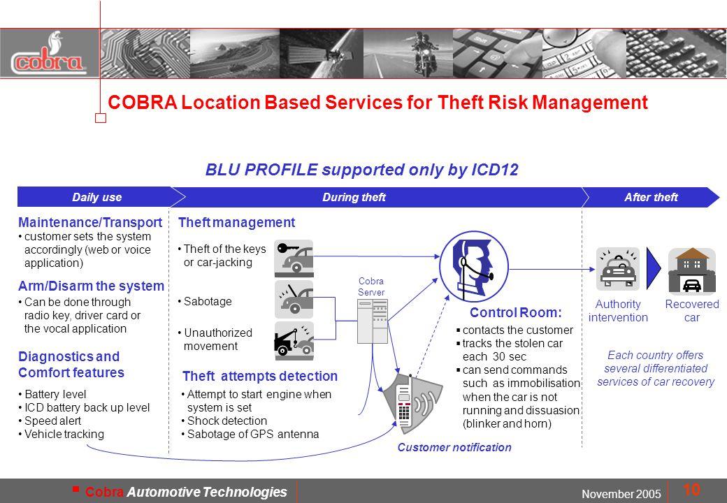 MOD. FMD1402 November 2005 Cobra Automotive Technologies 10 Control Room: Theft management Customer notification After theftDuring theft Diagnostics a