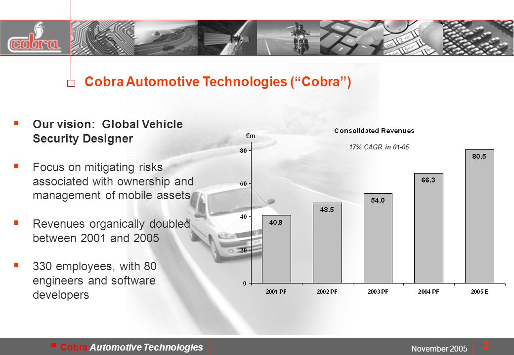 MOD. FMD1402 November 2005 Cobra Automotive Technologies 3 Cobra Automotive Technologies (Cobra) Our vision: Global Vehicle Security Designer Focus on