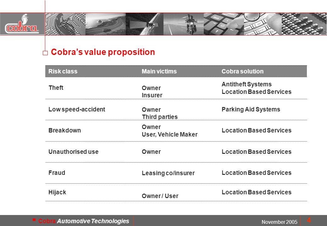 MOD. FMD1402 November 2005 Cobra Automotive Technologies 4 Cobras value proposition Owner / User Leasing co/insurer Owner User, Vehicle Maker Owner Th