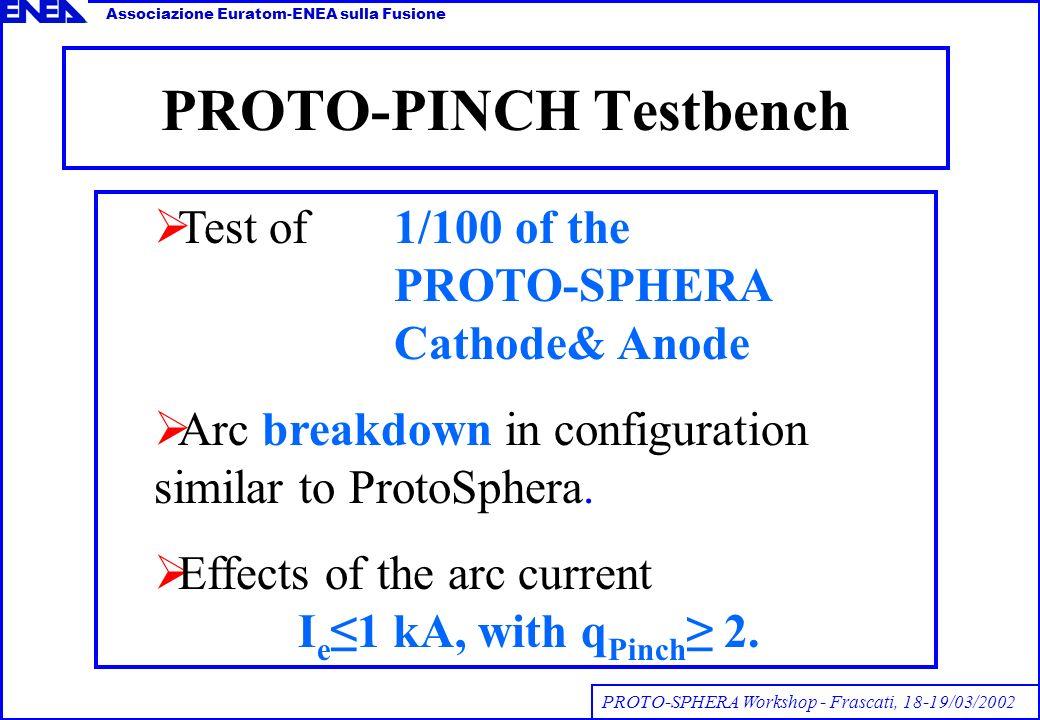 PROTO-PINCH Testbench Test of 1/100 of the PROTO-SPHERA Cathode& Anode Arc breakdown in configuration similar to ProtoSphera.