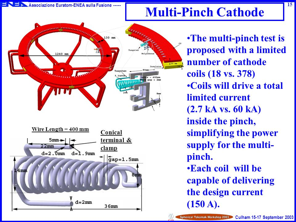 Associazione Euratom-ENEA sulla Fusione ----- Culham 15-17 September 2003 Multi-Pinch Cathode The multi-pinch test is proposed with a limited number of cathode coils (18 vs.