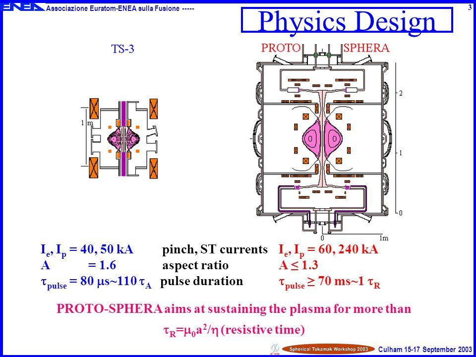 Associazione Euratom-ENEA sulla Fusione ----- Culham 15-17 September 2003 Physics & Engineering Design ST diameter =0.7m Toroidal plasma current I p =240kA Aspect ratio A=1.2, Elongation =2.35 Pinch current I e =60 kA Engineering design complete (geometry, stresses and temperatures) 4