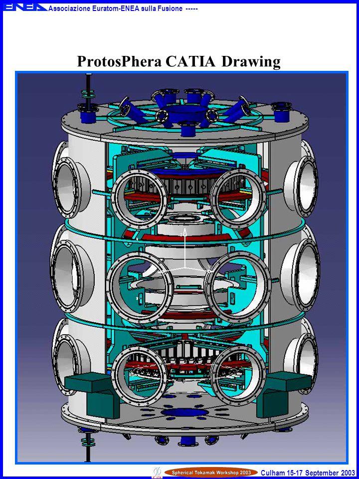 Associazione Euratom-ENEA sulla Fusione ----- Culham 15-17 September 2003 ProtosPhera CATIA Drawing