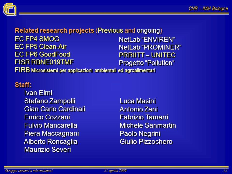 CNR – IMM Bologna Gruppo sensori e microsistemi21 aprile 200912 Related research projects (Previous and ongoing) EC FP4 SMOG EC FP5 Clean-Air EC FP6 GoodFood FISR RBNE019TMF FIRB Microsistemi per applicazioni ambientali ed agroalimentari Related research projects (Previous and ongoing) EC FP4 SMOG EC FP5 Clean-Air EC FP6 GoodFood FISR RBNE019TMF FIRB Microsistemi per applicazioni ambientali ed agroalimentari Staff: Ivan Elmi Stefano Zampolli Gian Carlo Cardinali Enrico Cozzani Fulvio Mancarella Piera Maccagnani Alberto Roncaglia Maurizio Severi Staff: Ivan Elmi Stefano Zampolli Gian Carlo Cardinali Enrico Cozzani Fulvio Mancarella Piera Maccagnani Alberto Roncaglia Maurizio Severi Luca Masini Antonio Zani Fabrizio Tamarri Michele Sanmartin Paolo Negrini Giulio Pizzochero Luca Masini Antonio Zani Fabrizio Tamarri Michele Sanmartin Paolo Negrini Giulio Pizzochero NetLab ENVIREN NetLab PROMINER PRRIITT – UNITEC Progetto Pollution NetLab ENVIREN NetLab PROMINER PRRIITT – UNITEC Progetto Pollution