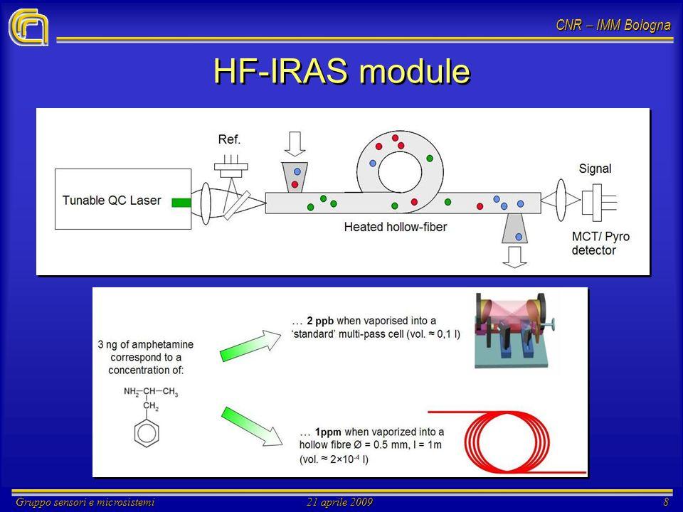 CNR – IMM Bologna Gruppo sensori e microsistemi21 aprile 20098 HF-IRAS module
