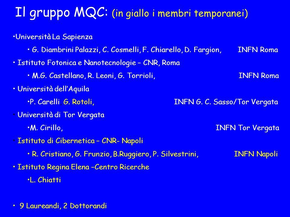 Il gruppo MQC: (in giallo i membri temporanei) Università La Sapienza G. Diambrini Palazzi, C. Cosmelli, F. Chiarello, D. Fargion, INFN Roma Istituto