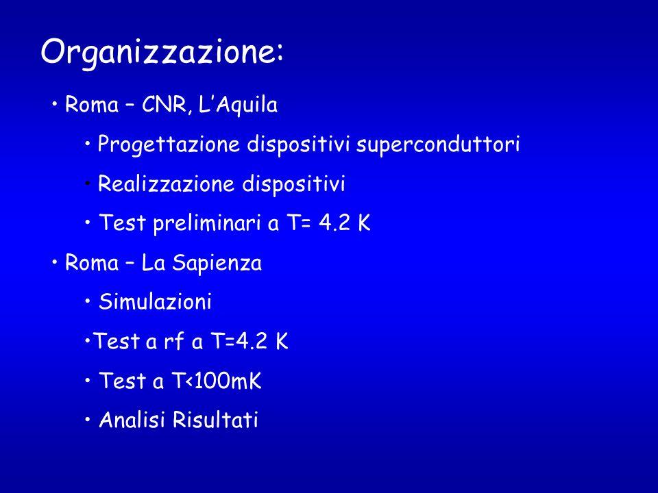 Organizzazione: Roma – CNR, LAquila Progettazione dispositivi superconduttori Realizzazione dispositivi Test preliminari a T= 4.2 K Roma – La Sapienza