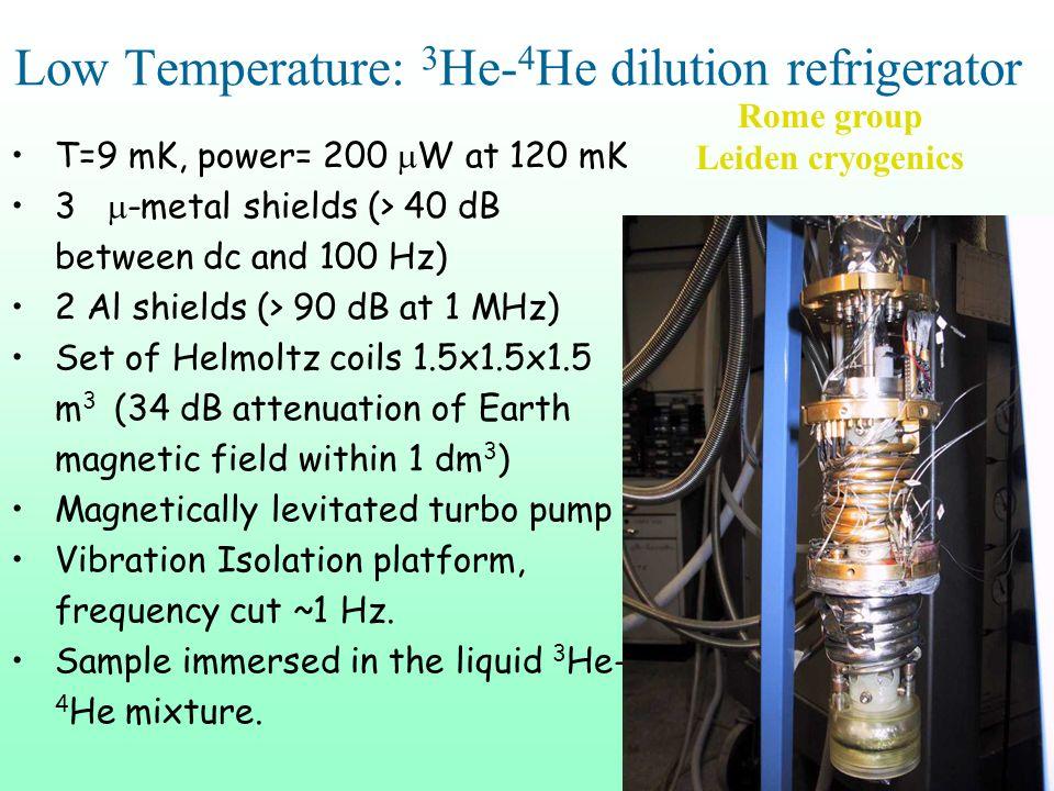 T=9 mK, power= 200 W at 120 mK 3 -metal shields (> 40 dB between dc and 100 Hz) 2 Al shields (> 90 dB at 1 MHz) Set of Helmoltz coils 1.5x1.5x1.5 m 3