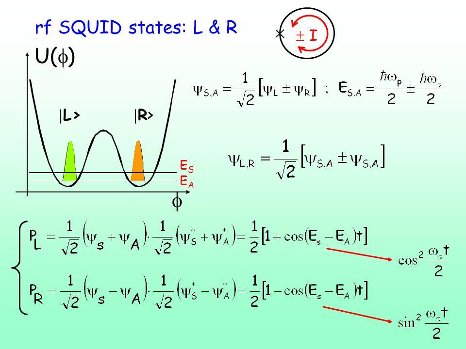 rf SQUID states: L & R U( ) L> R> ESEAESEA I