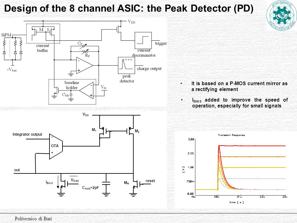 Politecnico di Bari OTA _ + Integrator output out I BIAS V DISC C hold =2pF reset V DD M1M1 M2M2 MRMR Design of the 8 channel ASIC: the Peak Detector