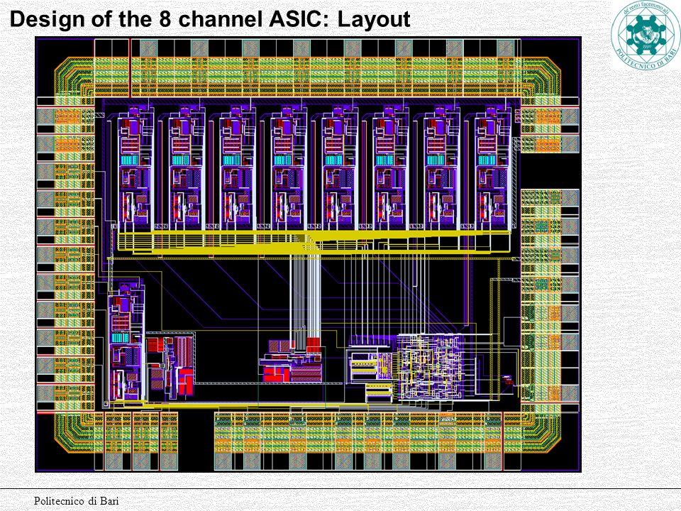 Politecnico di Bari Design of the 8 channel ASIC: Layout