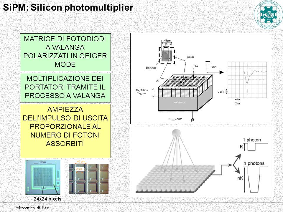 SiPM : Silicon photomultiplier MATRICE DI FOTODIODI A VALANGA POLARIZZATI IN GEIGER MODE MOLTIPLICAZIONE DEI PORTATORI TRAMITE IL PROCESSO A VALANGA A