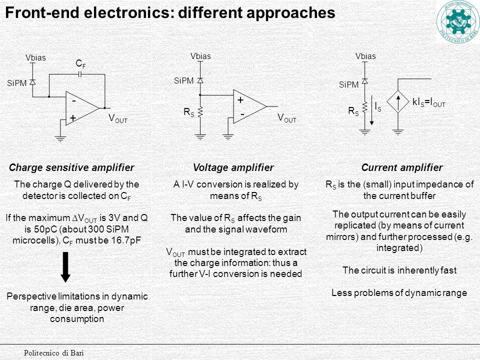 Politecnico di Bari RSRS SiPM Vbias ISIS k I S = I OUT Charge sensitive amplifierVoltage amplifierCurrent amplifier - + SiPM Vbias CFCF V OUT + - RSRS