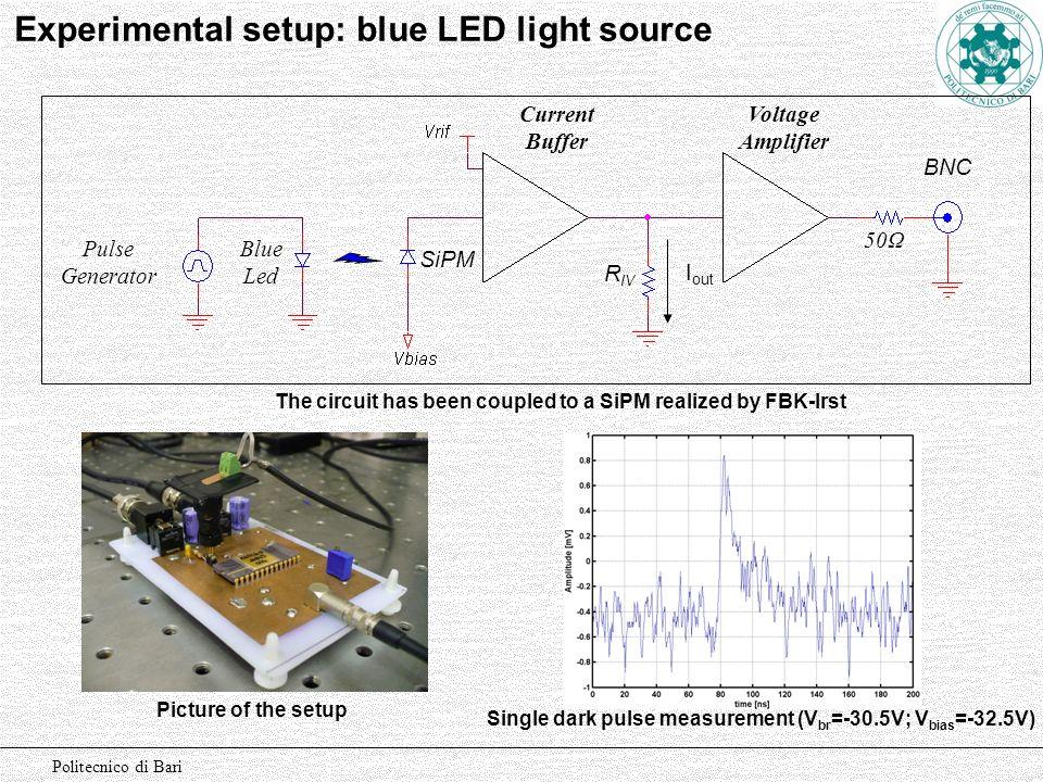 Politecnico di Bari 7V Experimental setup: blue LED light source Picture of the setup Single dark pulse measurement (V br =-30.5V; V bias =-32.5V) The