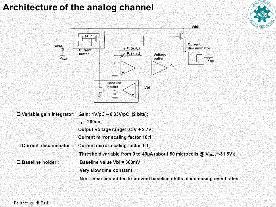 Politecnico di Bari Architecture of the analog channel Variable gain integrator: Gain: 1V/pC 0.33V/pC (2 bits); f = 200ns; Output voltage range: 0.3V