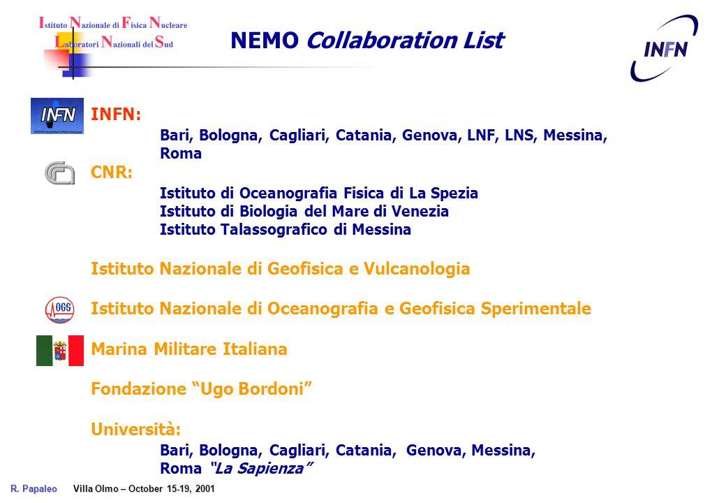 INFN: Bari, Bologna, Cagliari, Catania, Genova, LNF, LNS, Messina, Roma CNR: Istituto di Oceanografia Fisica di La Spezia Istituto di Biologia del Mar