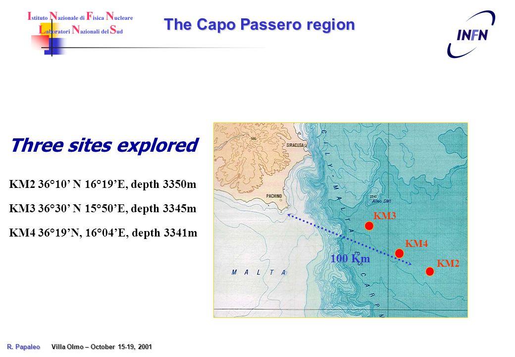 100 Km Three sites explored KM2 36°10 N 16°19E, depth 3350m KM3 36°30 N 15°50E, depth 3345m KM4 36°19N, 16°04E, depth 3341m KM3 KM2 KM4 The Capo Passe