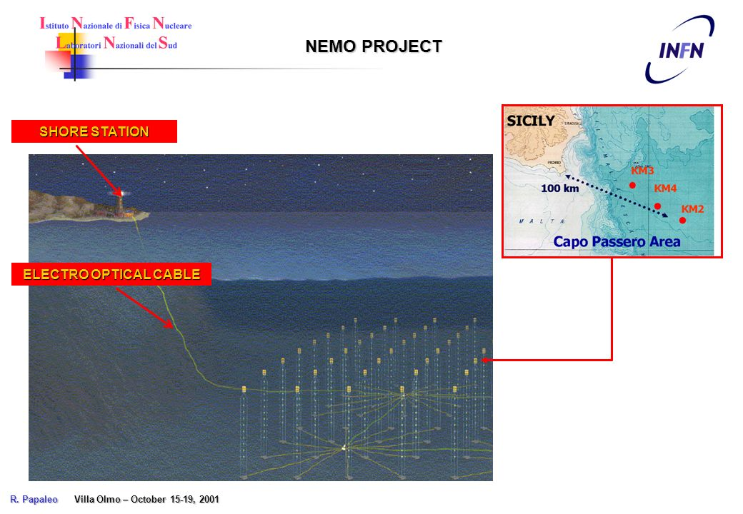 NEMO PROJECT SHORE STATION ELECTRO OPTICAL CABLE R. Papaleo Villa Olmo – October 15-19, 2001