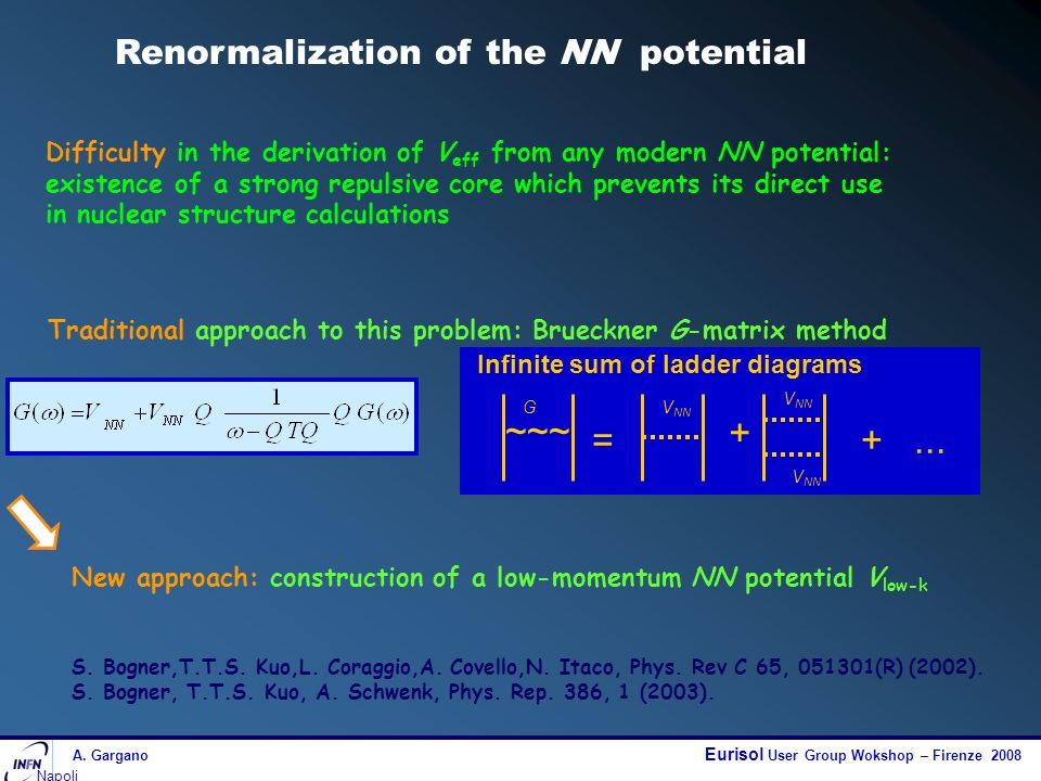 A. Gargano Eurisol User Group Wokshop – Firenze 2008 Napoli Renormalization of the NN potential Difficulty in the derivation of V eff from any modern