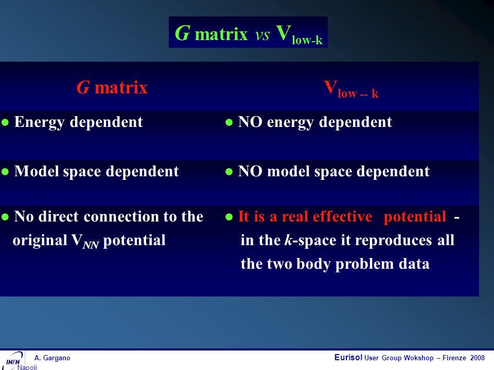 A. Gargano Eurisol User Group Wokshop – Firenze 2008 Napoli G matrix vs V low-k G matrixV low -- k Energy dependent NO energy dependent Model space de