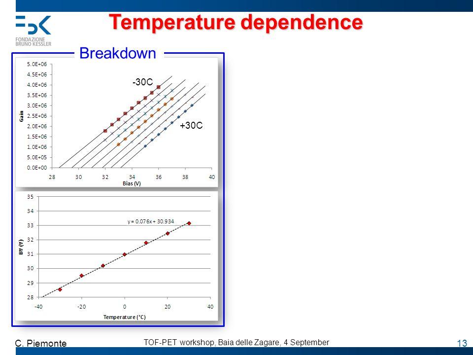 TOF-PET workshop, Baia delle Zagare, 4 September C. Piemonte 13 Temperature dependence Breakdown -30C +30C
