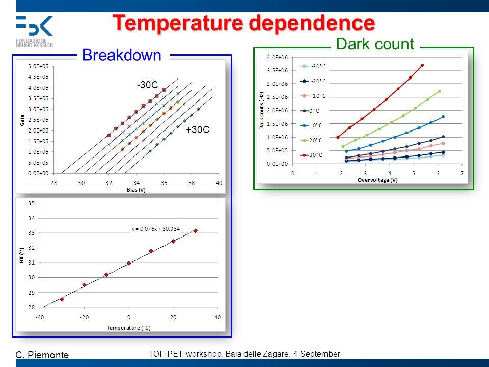 TOF-PET workshop, Baia delle Zagare, 4 September C. Piemonte Temperature dependence Breakdown Dark count -30C +30C