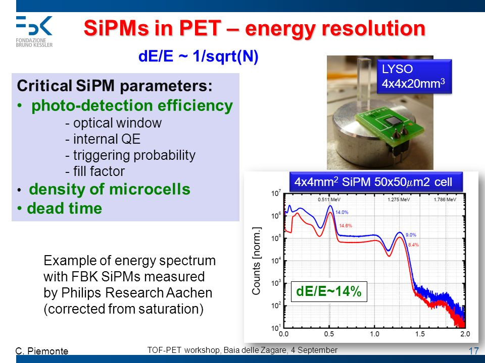 TOF-PET workshop, Baia delle Zagare, 4 September C. Piemonte 17 SiPMs in PET – energy resolution Critical SiPM parameters: photo-detection efficiency