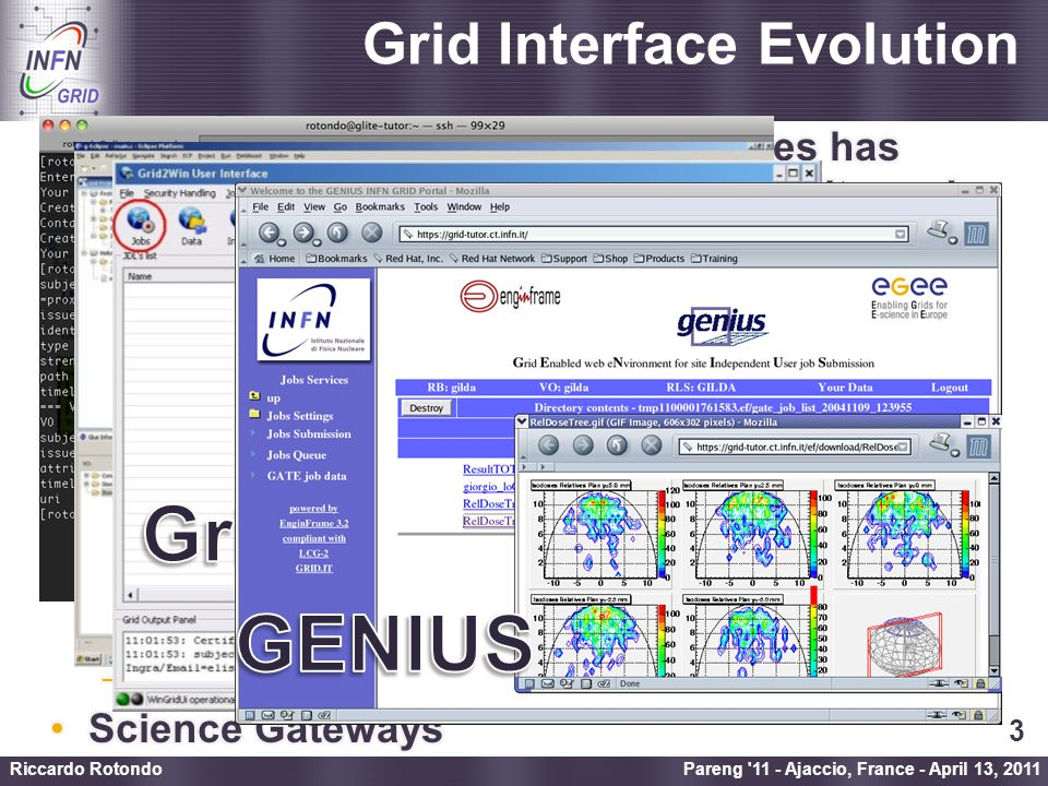 Enabling Grids for E-sciencE Grid Interface Evolution Pareng 11 - Ajaccio, France - April 13, 2011 Riccardo Rotondo 3