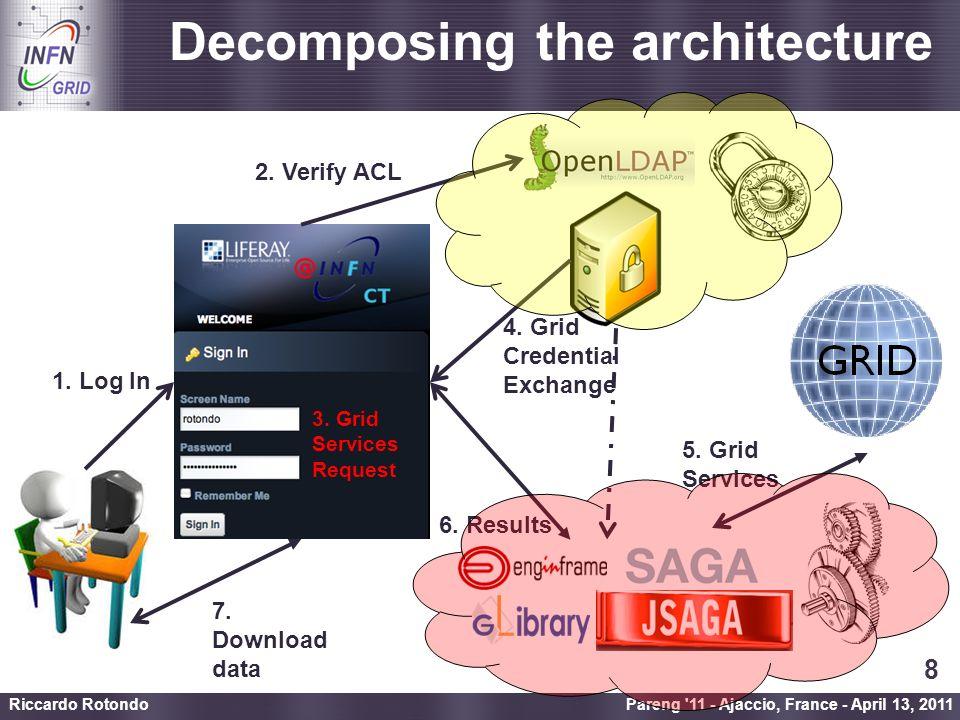 Enabling Grids for E-sciencE The DECIDE Project Objectives (www.eu-decide.eu) Pareng 11 - Ajaccio, France - April 13, 2011 Riccardo Rotondo 9