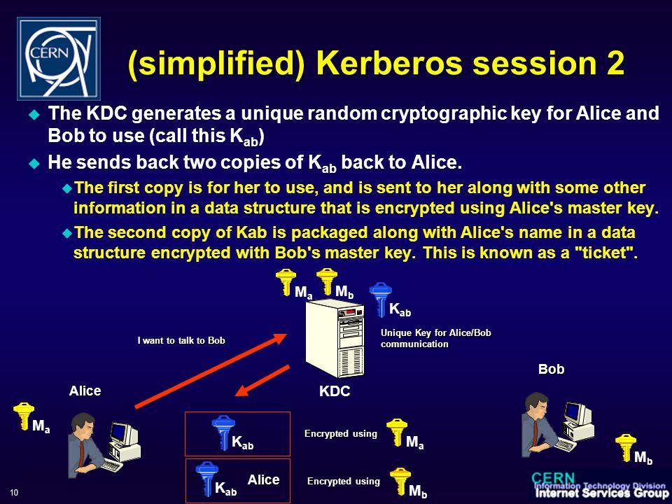WorkShop sul Calcolo e Reti dell'INFN, 6-9 June 2006 10 (simplified) Kerberos session 2 The KDC generates a unique random cryptographic key for Alice