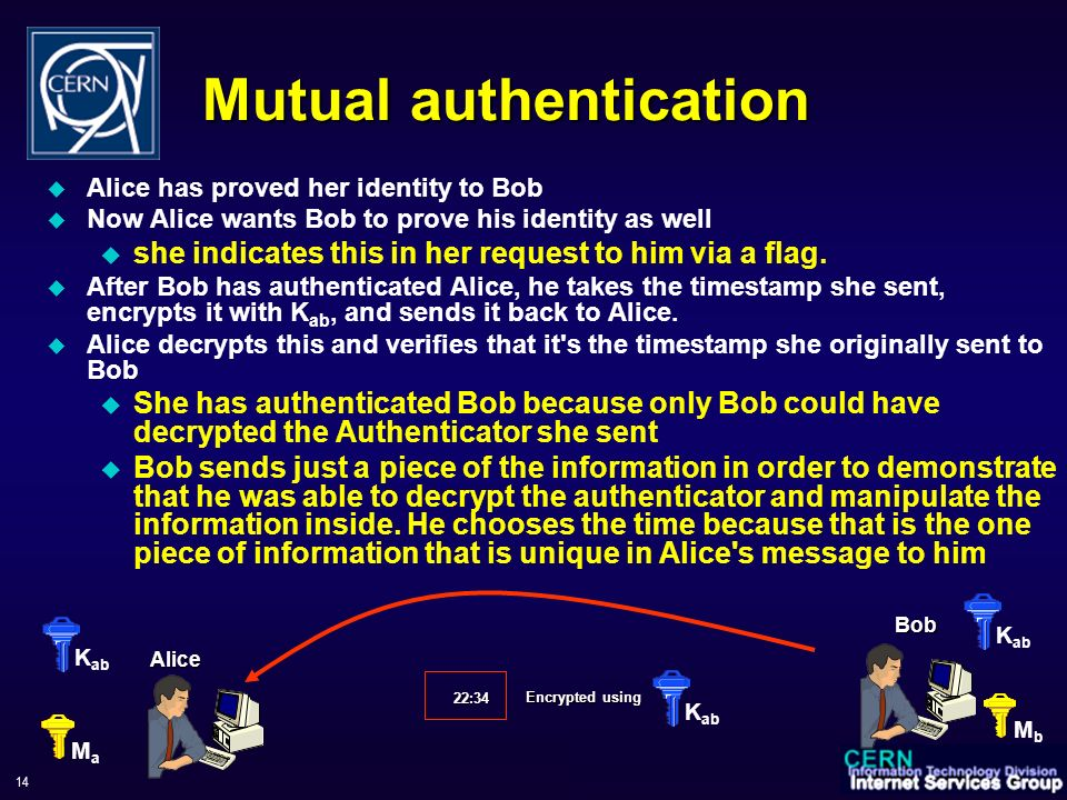 WorkShop sul Calcolo e Reti dell INFN, 6-9 June 2006 14 Mutual authentication Alice has proved her identity to Bob Now Alice wants Bob to prove his identity as well she indicates this in her request to him via a flag.