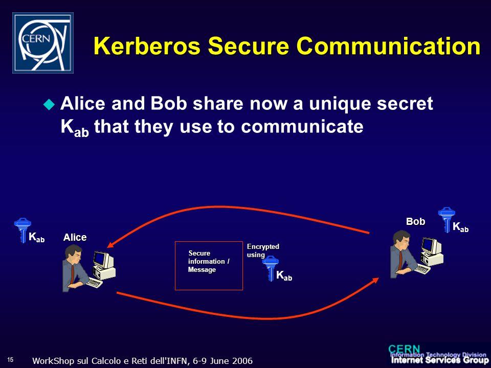 WorkShop sul Calcolo e Reti dell'INFN, 6-9 June 2006 15 Kerberos Secure Communication Alice and Bob share now a unique secret K ab that they use to co