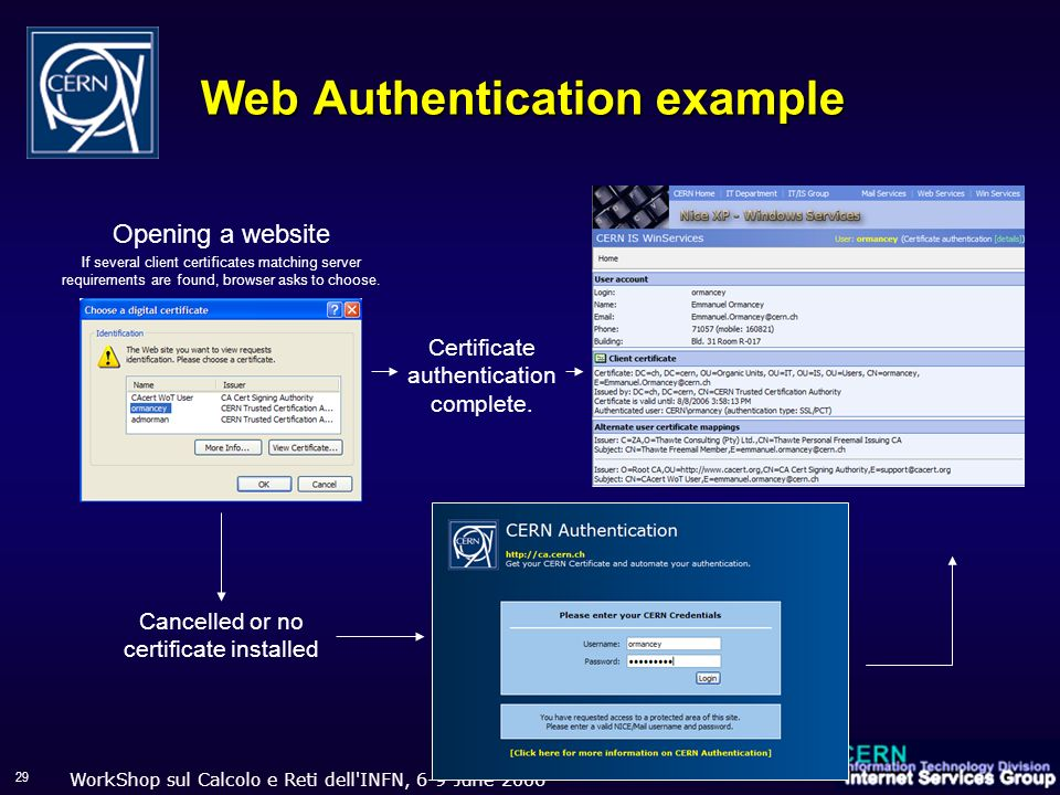 WorkShop sul Calcolo e Reti dell INFN, 6-9 June 2006 29 Web Authentication example Opening a website If several client certificates matching server requirements are found, browser asks to choose.