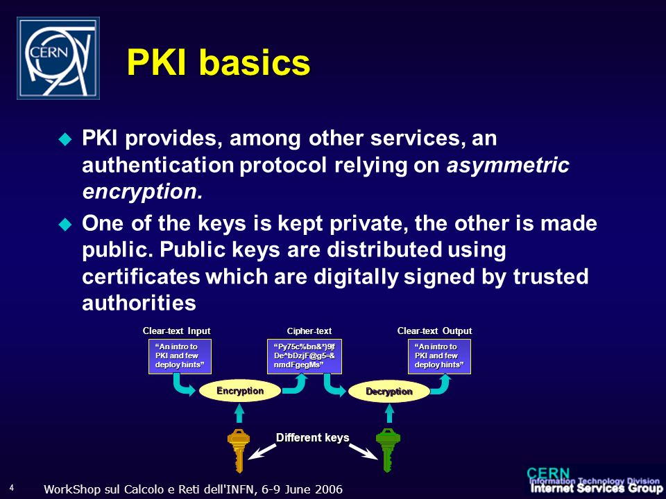 WorkShop sul Calcolo e Reti dell INFN, 6-9 June 2006 4 PKI basics PKI provides, among other services, an authentication protocol relying on asymmetric encryption.