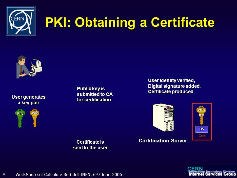 WorkShop sul Calcolo e Reti dell'INFN, 6-9 June 2006 5 Alicepub DS Cert PKI: Obtaining a Certificate Priv pub Certification Server User generates a ke
