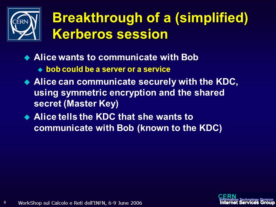 WorkShop sul Calcolo e Reti dell'INFN, 6-9 June 2006 9 Breakthrough of a (simplified) Kerberos session Alice wants to communicate with Bob bob could b