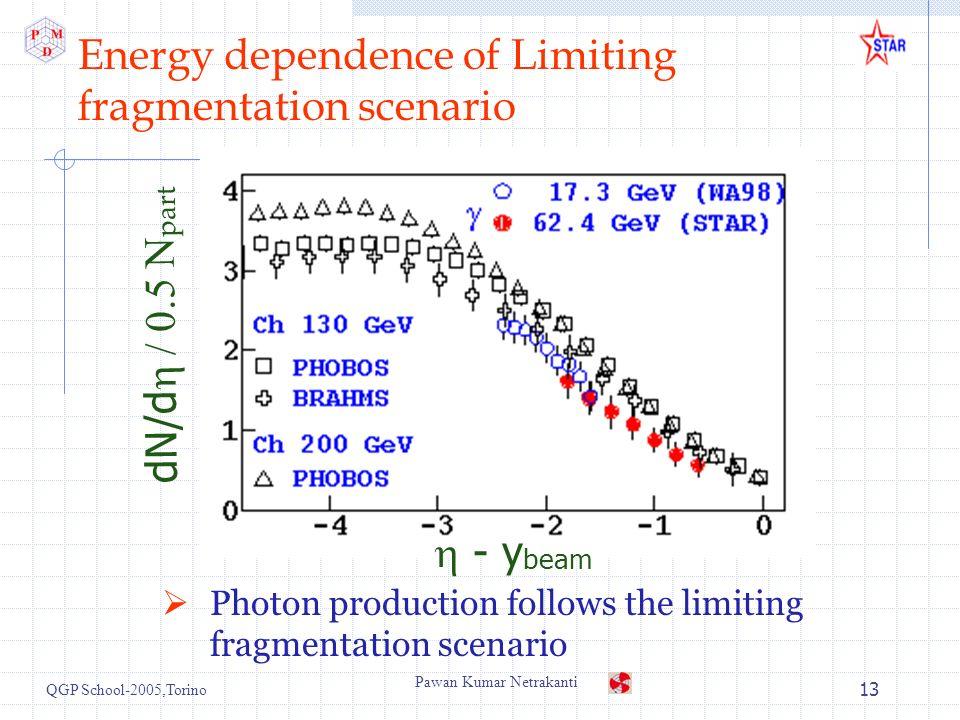 QGP School-2005,Torino Pawan Kumar Netrakanti 13 Energy dependence of Limiting fragmentation scenario Photon production follows the limiting fragmentation scenario - y beam dN/d part