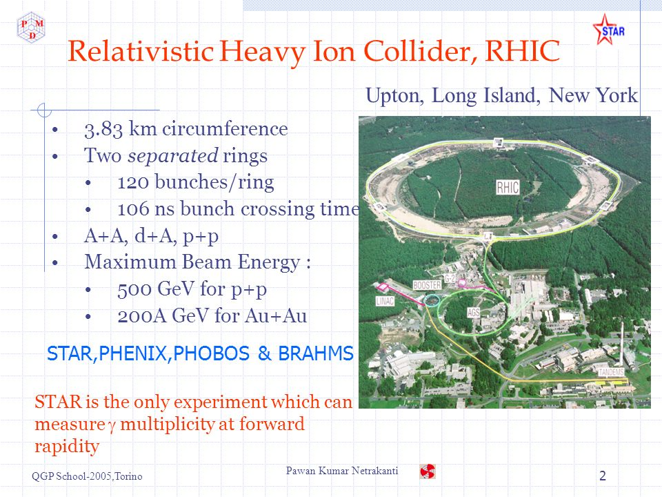 QGP School-2005,Torino Pawan Kumar Netrakanti 2 Relativistic Heavy Ion Collider, RHIC 3.83 km circumference Two separated rings 120 bunches/ring 106 ns bunch crossing time A+A, d+A, p+p Maximum Beam Energy : 500 GeV for p+p 200A GeV for Au+Au Upton, Long Island, New York STAR,PHENIX,PHOBOS & BRAHMS STAR is the only experiment which can measure multiplicity at forward rapidity