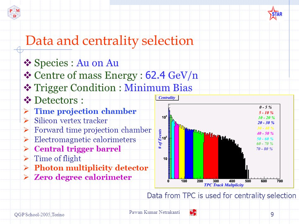 QGP School-2005,Torino Pawan Kumar Netrakanti 9 Data and centrality selection Species : Au on Au Centre of mass Energy : 62.4 GeV/n Trigger Condition : Minimum Bias Detectors : Time projection chamber Silicon vertex tracker Forward time projection chamber Electromagnetic calorimeters Central trigger barrel Time of flight Photon multiplicity detector Zero degree calorimeter Data from TPC is used for centrality selection